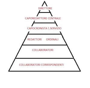 piramide  SIMONA E ADA_ok
